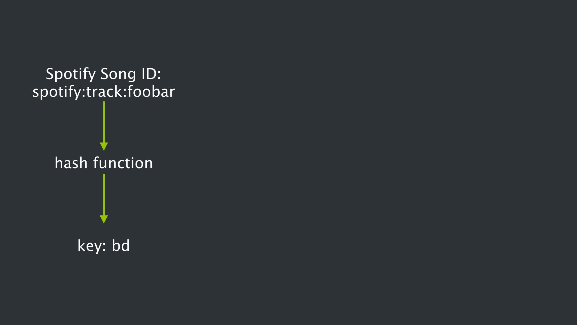 Explain like I'm 5: DNS – roguelynn